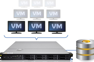 HVE-STAGE Server Virtualization